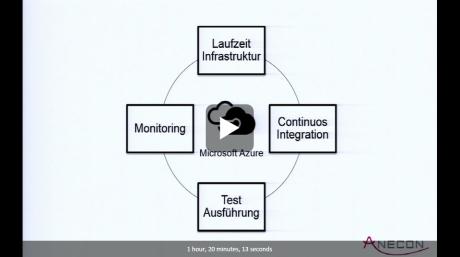 Create Test Azure Teaser Teil 2