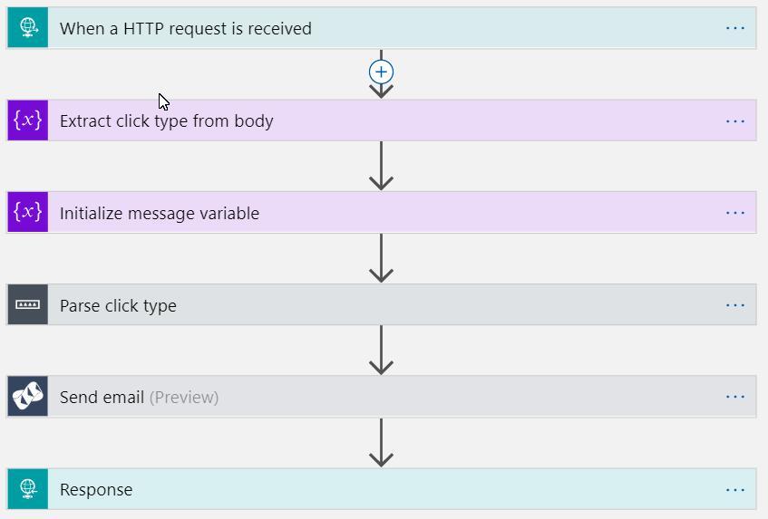 logic-app-workflow
